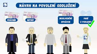 Oddlužení, osobní bankrot