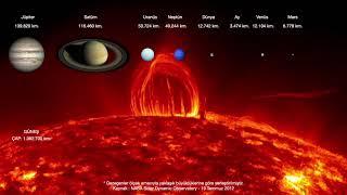 Güneş Patlamalarının Büyüklüğü ve Minicik Gezegenlerimiz
