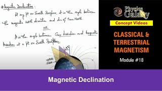Magnetic Declination (CM14A)