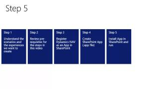 How Do I  Embed Microsoft Dynamics NAV 2013 R2 pages in a SharePoint Portal