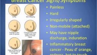 Breast Disorders Tutoring Tips