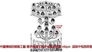 """圖:圓明園現在的斷壁殘垣最近一篇有關""""神秘家族建了半個北京""""的文章在網路受到矚目,文章詳解了中國傳統建築藝術的輝煌,但並未對這一技藝的消逝而感慨。同時 ..."""