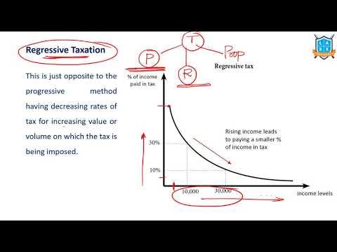 What is Regressive
