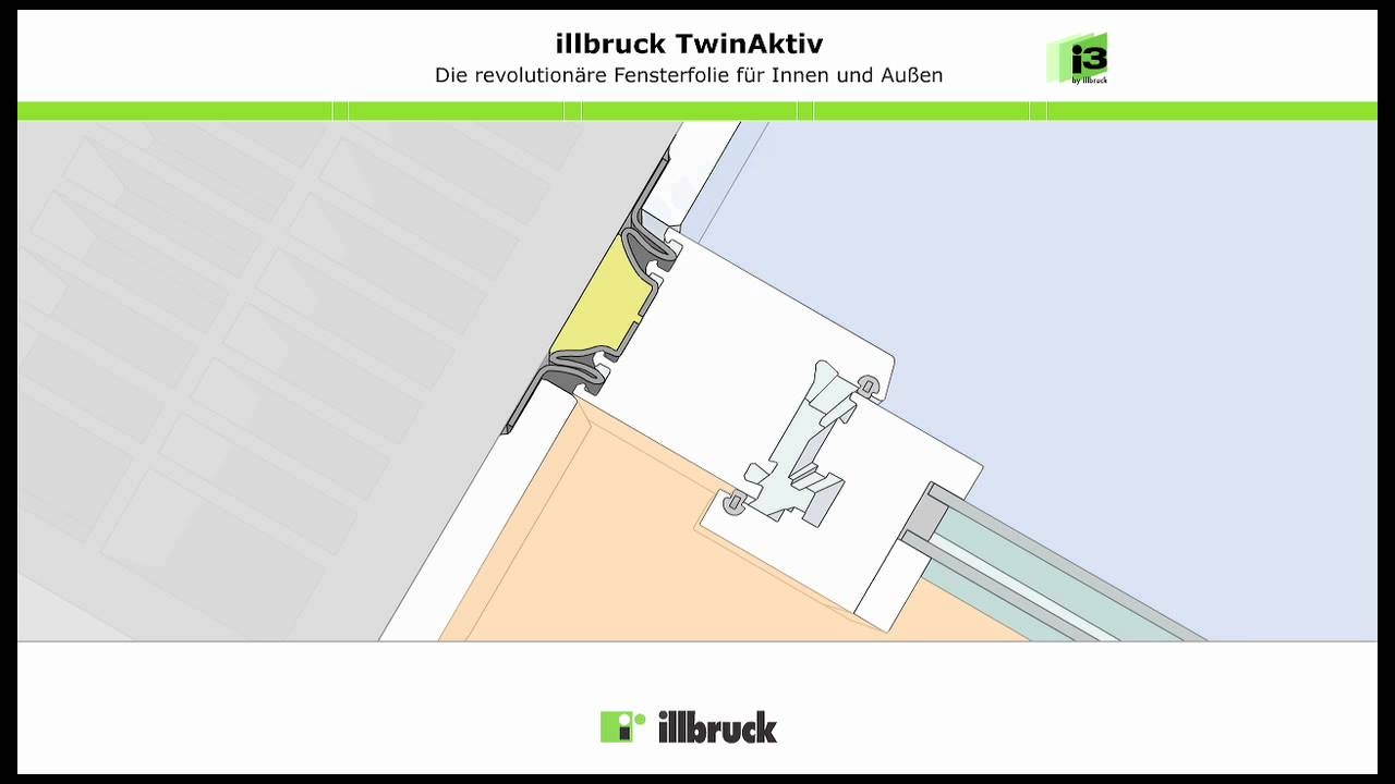illbruck twinaktiv funktionsweise youtube. Black Bedroom Furniture Sets. Home Design Ideas