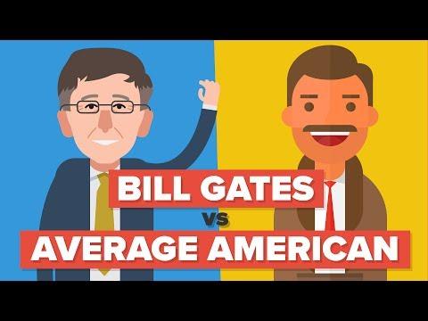 Bill Gates vs the Average American - How Do They Compare - Celebrity Comparison