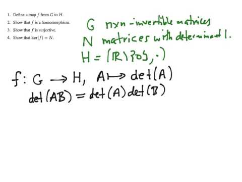 Fundamental Theorem of Group Homomorphisms