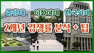 [편입경쟁률] 중앙대, 이화여대, 한국외대의 최근2개년…