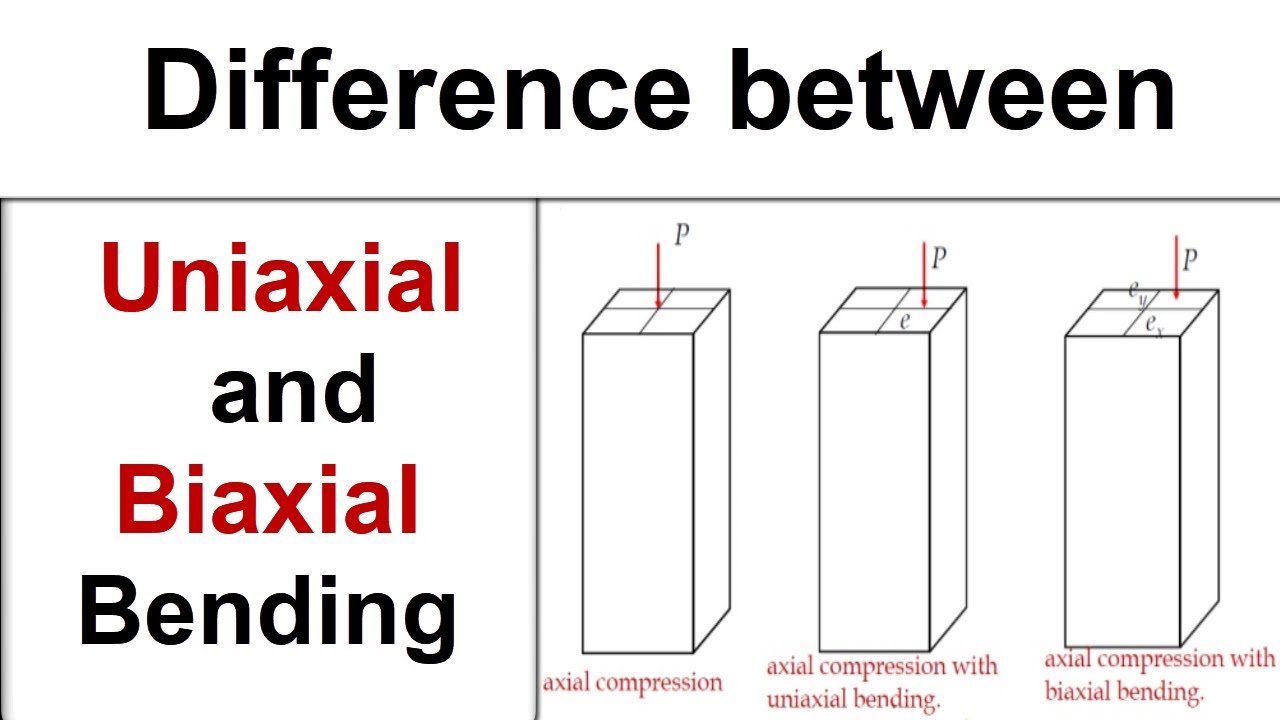 Download Difference between Uniaxial and Biaxial bending in Column.