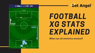 Betfair football trading - More on Expected Goals - xG