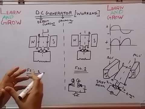 WORKING OF D.C GENERATOR (हिन्दी )!LEARN AND GROW