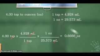 Volume conversion: teaspoons (tsp) to ounces (oz)