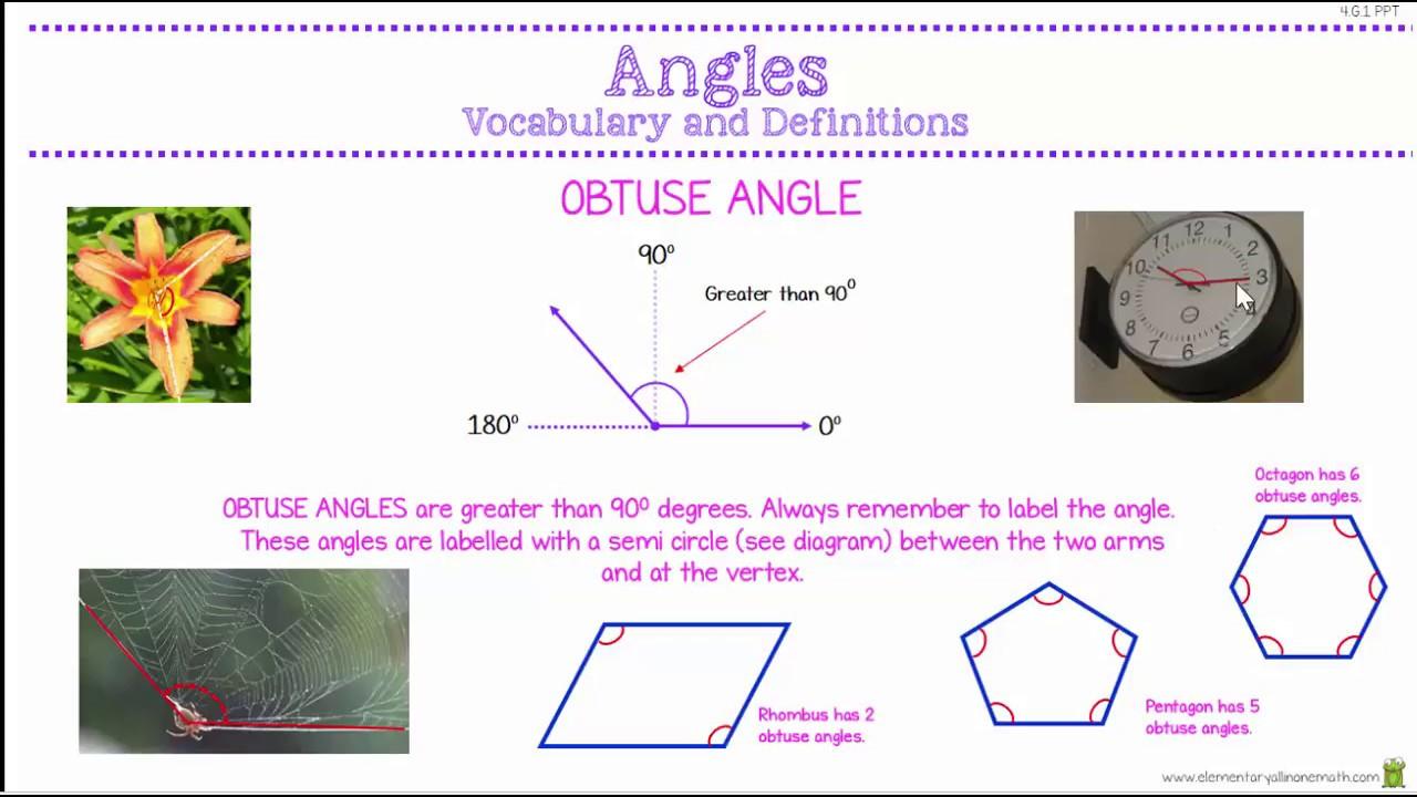 4.G.1: Grade 4 Geometry - A Video PowerPoint for Grade 4 Teachers