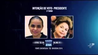 Datafolha divulgou nova pesquisa para presidente - 10/09/2014