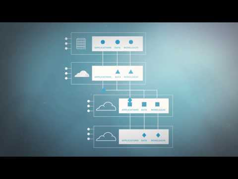 Open hybrid cloud: Red Hat's vision for the future of IT
