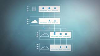 Open hybrid cloud: Red Hat