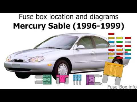 Fuse box location and diagrams: Mercury Sable (1996-1999) - YouTubeYouTube