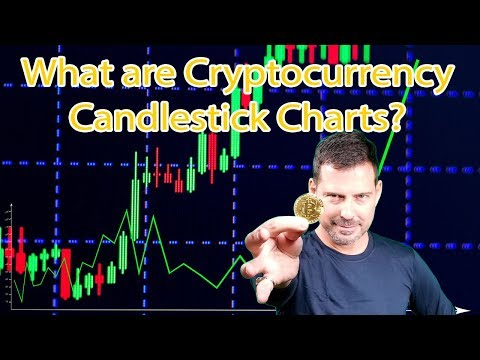 George Levy - What Are Cryptocurrency Candlestick Charts?