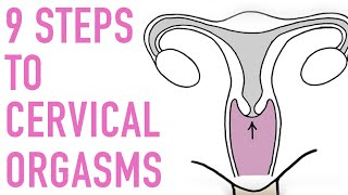 Repeat youtube video 9 Steps to Cervical Orgasms