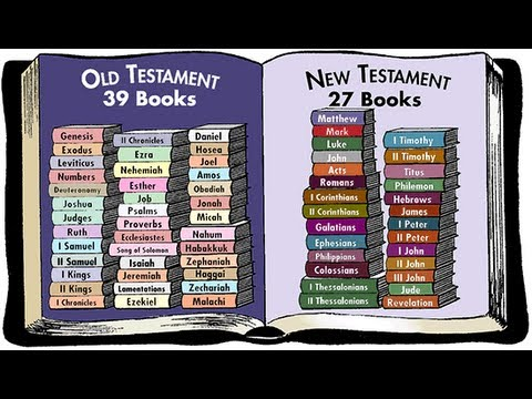 Should New Testament Believers Keep The Old Testament Law