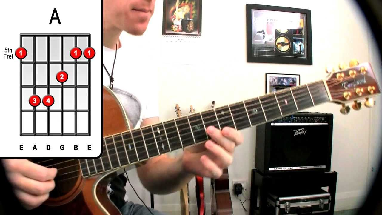 The easiest song on the guitar: learn to play