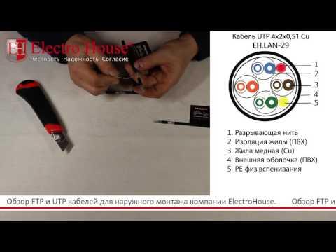 видео: Обзор ftp и utp кабелей для наружного монтажа от electrohouse