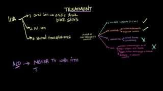 treatment of iron deficiency anemia and anemia of chronic disease