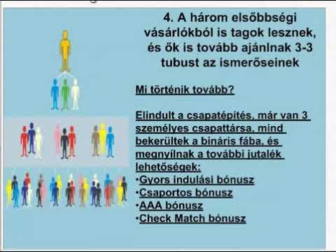 videó bináris lehetőség)