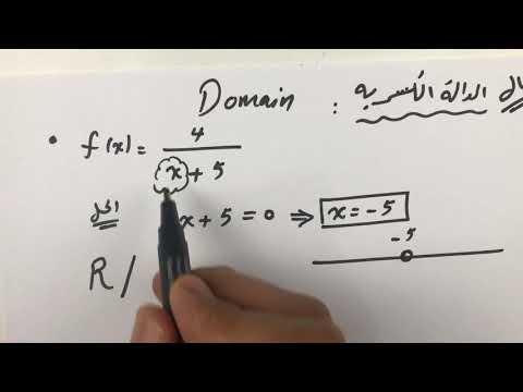 محاضرة ((1))إيجاد مجال الدالة Domain