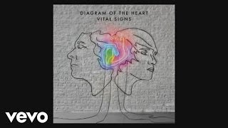 Diagram Of The Heart - All I Want To Do Is Dance! (2010 Highlights)