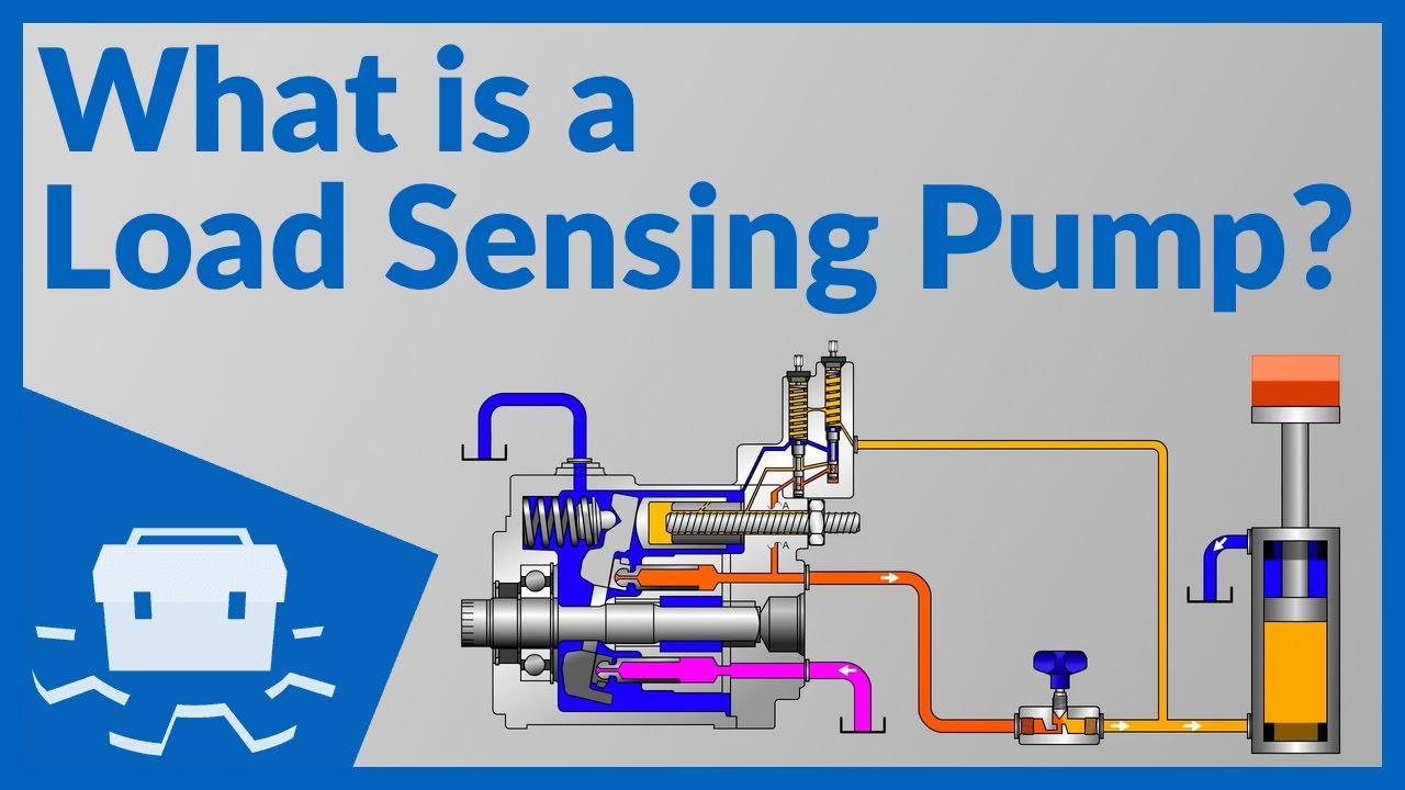 parker hydraulic pump wiring diagram [ 1280 x 720 Pixel ]
