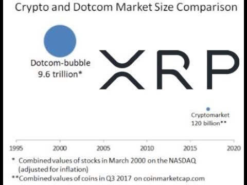Ripple XRP And Crypto Will Be A $20 Trillion+ Market