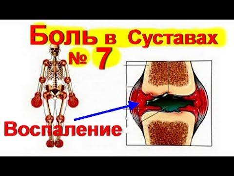 Боль в суставах ног: причины, виды и варианты лечения