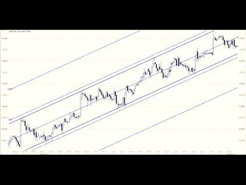Курс валют: курс доллара США, рубля, евро, франка к суму в