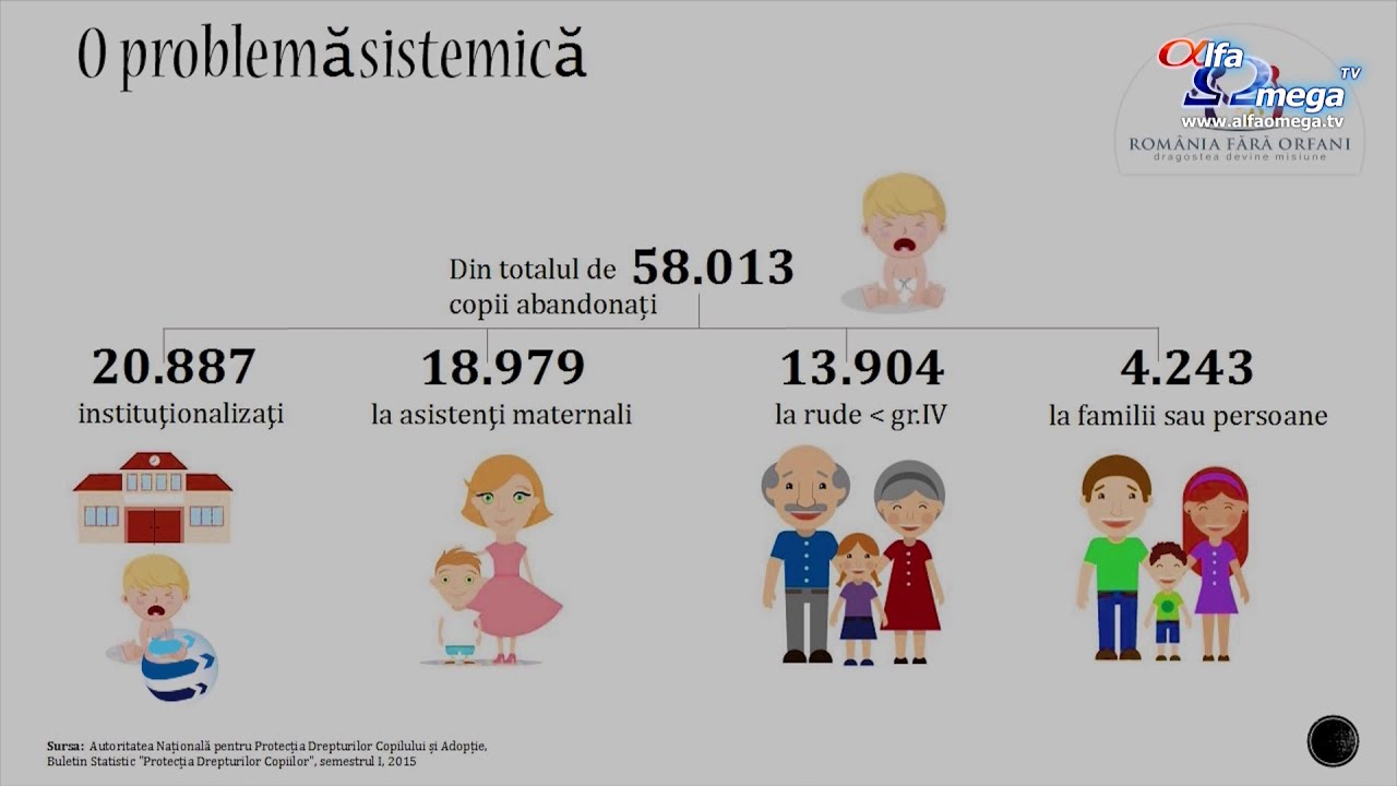 Statistici despre obezitate
