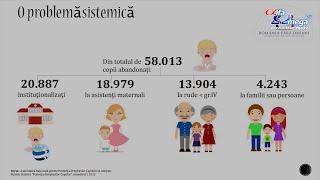 RSP - Statistici despre orfani si adoptia in Romania - Liviu Mihaileanu, Alexandru Ilie