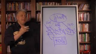 3 būdai kaip suformuoti gebėjimą kalbėti angliškai nešvaistant laiko, energijos ir pinigų!