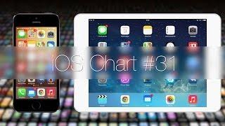 iOS Chart #31 - Лучшие бесплатные игры и приложения недели!