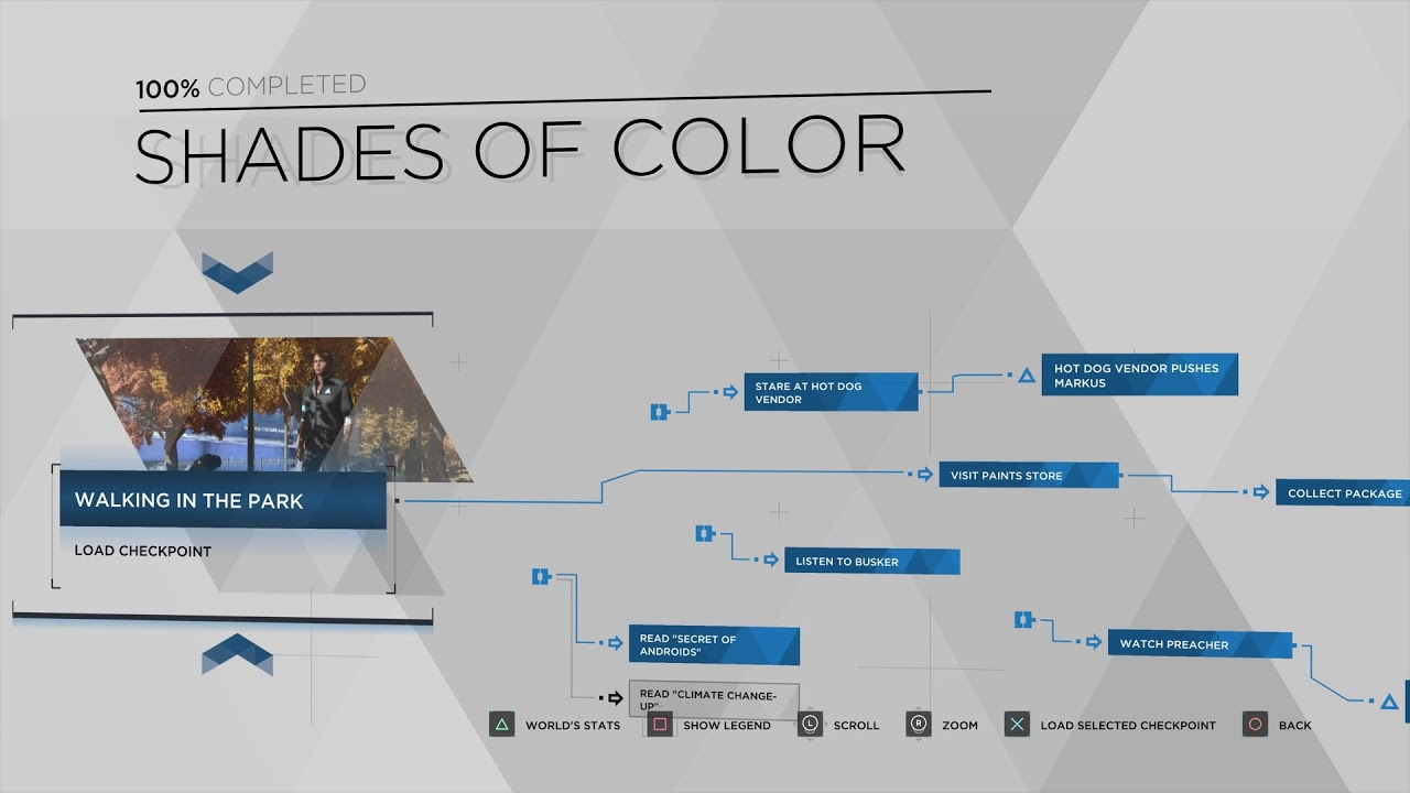 Detroit Become Human Shades Of Color Flowchart 100 Walkthrough