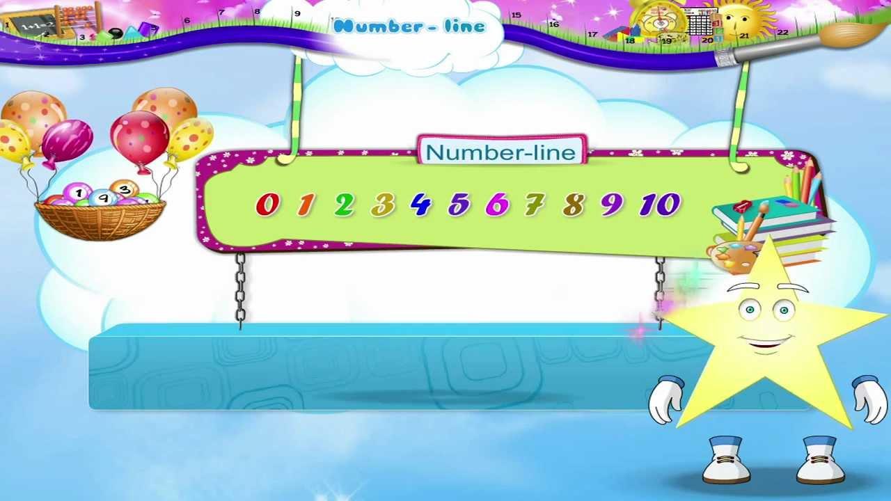 number line clipart [ 1280 x 720 Pixel ]