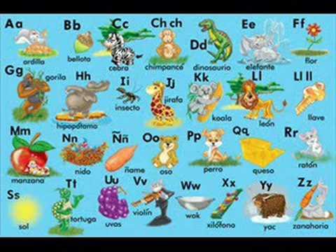 The Spanish alphabet - YouTube