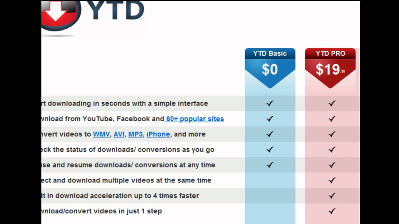 Youtube Downloader 3 4 Youtube