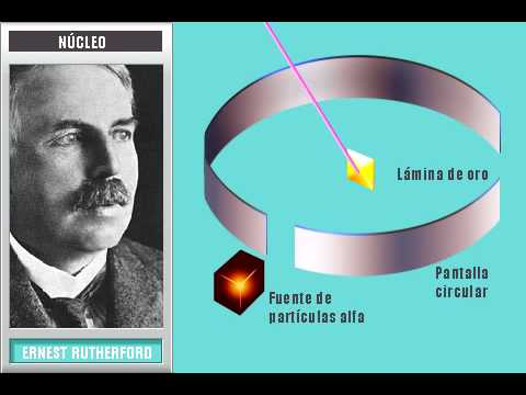 Modelo Atómico De Rutherfordmov