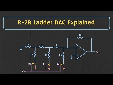 R-2R Ladder DAC Explained (with Solved Example)