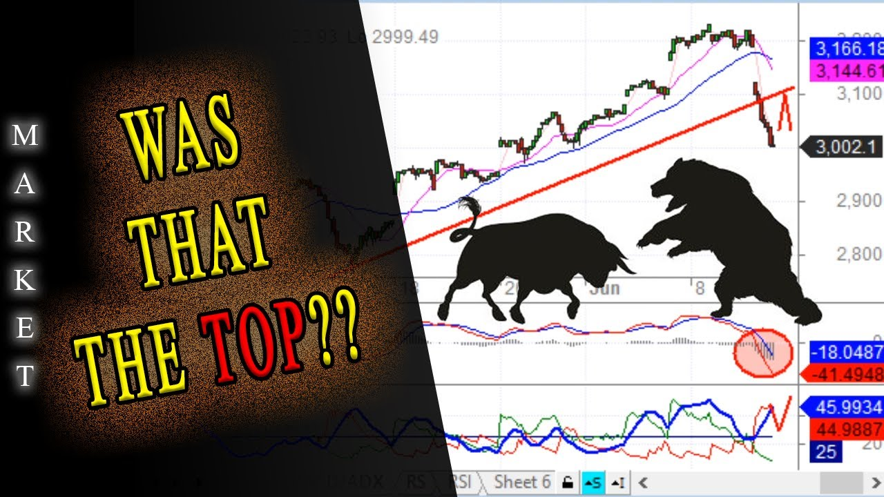 Stock Market: Are the Bears Taking Command?