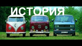 История VW. Т1-Т2-Т3-Т4.history  VW. Т1-Т2-Т3-Т4