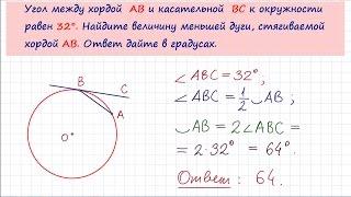Задача 6 №27878 ЕГЭ по математике. Урок 119