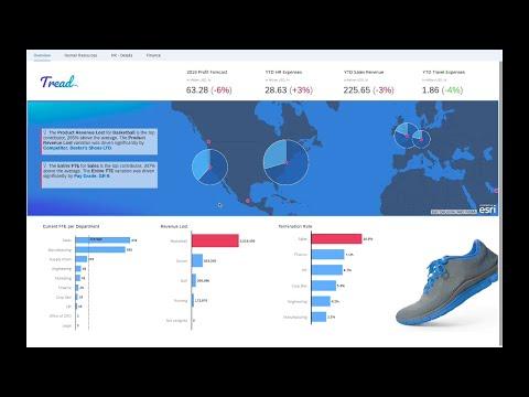 X-Data + O-Data: Qualtrics and SAP Analytics Cloud - YouTube