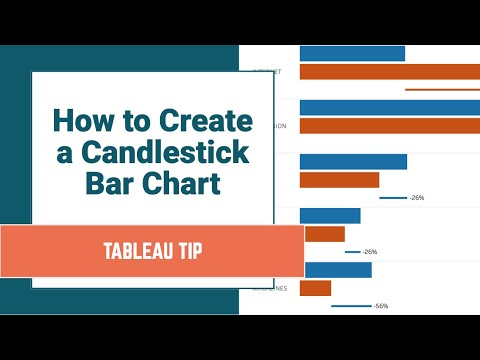 How to Create a Combination Bar Chart & Candlestick Chart