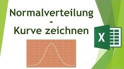 Normalverteilungskurve in Excel zeichnen