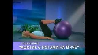 Укрепление тазовых мышц. Упражнения Кегеля.